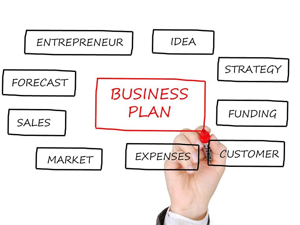 business plan entrepreneurship
